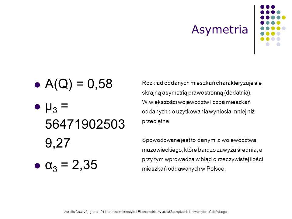 Aurelia Gawryś, grupa 101 kierunku Informatyka i Ekonometria, Wydział Zarządzania Uniwersytetu Gdańskiego. A(Q) = 0,58 μ 3 = 56471902503 9,27 α 3 = 2,