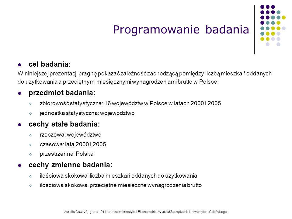 Aurelia Gawryś, grupa 101 kierunku Informatyka i Ekonometria, Wydział Zarządzania Uniwersytetu Gdańskiego. Programowanie badania cel badania: W niniej