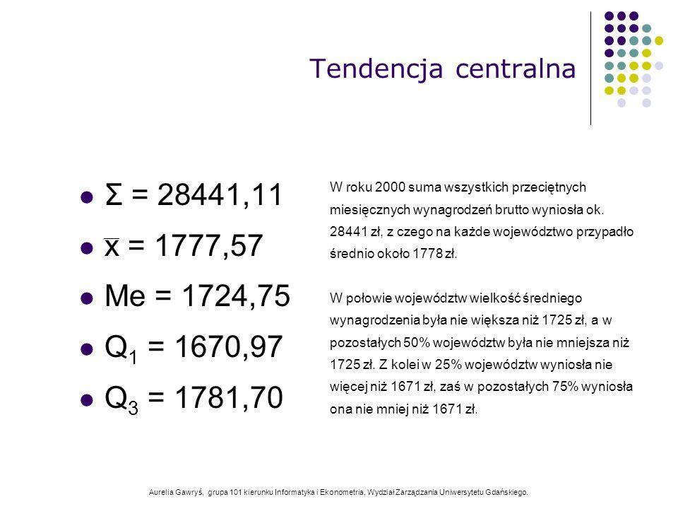 Aurelia Gawryś, grupa 101 kierunku Informatyka i Ekonometria, Wydział Zarządzania Uniwersytetu Gdańskiego. Σ = 28441,11 x = 1777,57 Me = 1724,75 Q 1 =