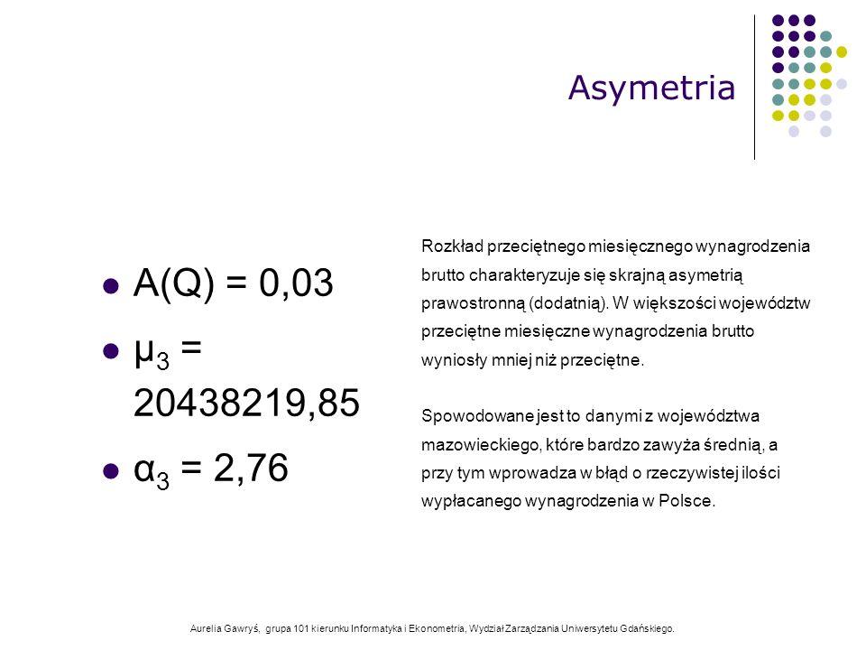 Aurelia Gawryś, grupa 101 kierunku Informatyka i Ekonometria, Wydział Zarządzania Uniwersytetu Gdańskiego. A(Q) = 0,03 μ 3 = 20438219,85 α 3 = 2,76 As