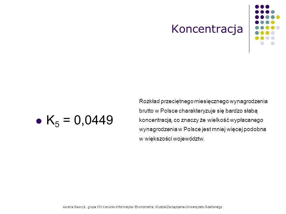 Aurelia Gawryś, grupa 101 kierunku Informatyka i Ekonometria, Wydział Zarządzania Uniwersytetu Gdańskiego. K 5 = 0,0449 Koncentracja Rozkład przeciętn