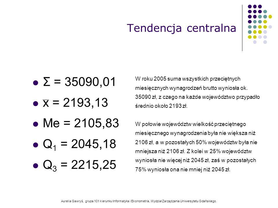 Aurelia Gawryś, grupa 101 kierunku Informatyka i Ekonometria, Wydział Zarządzania Uniwersytetu Gdańskiego. Σ = 35090,01 x = 2193,13 Me = 2105,83 Q 1 =