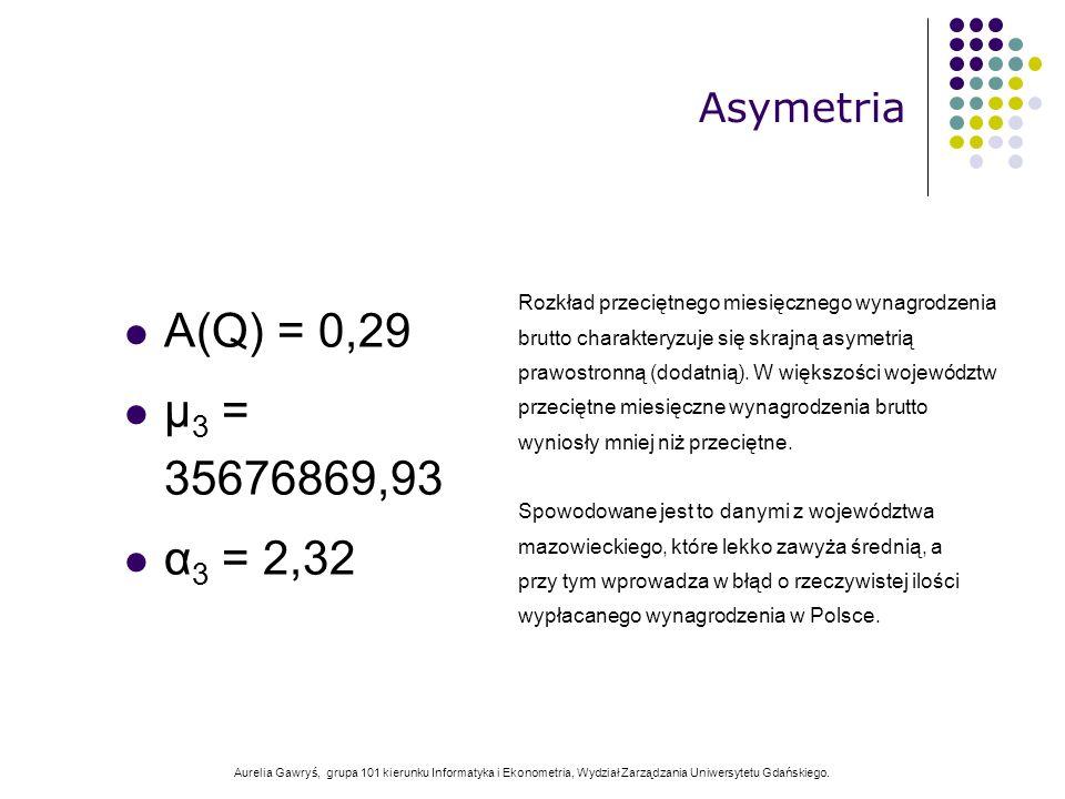Aurelia Gawryś, grupa 101 kierunku Informatyka i Ekonometria, Wydział Zarządzania Uniwersytetu Gdańskiego. A(Q) = 0,29 μ 3 = 35676869,93 α 3 = 2,32 As
