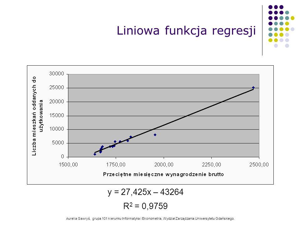 Aurelia Gawryś, grupa 101 kierunku Informatyka i Ekonometria, Wydział Zarządzania Uniwersytetu Gdańskiego. Liniowa funkcja regresji y = 27,425x – 4326