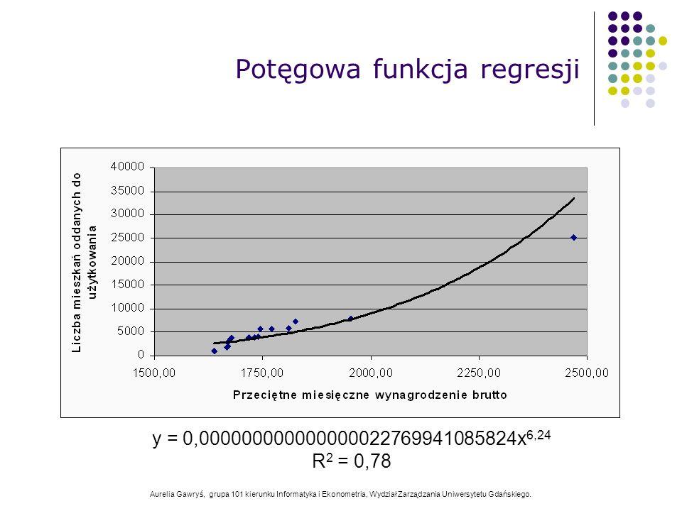 Aurelia Gawryś, grupa 101 kierunku Informatyka i Ekonometria, Wydział Zarządzania Uniwersytetu Gdańskiego. Potęgowa funkcja regresji y = 0,00000000000