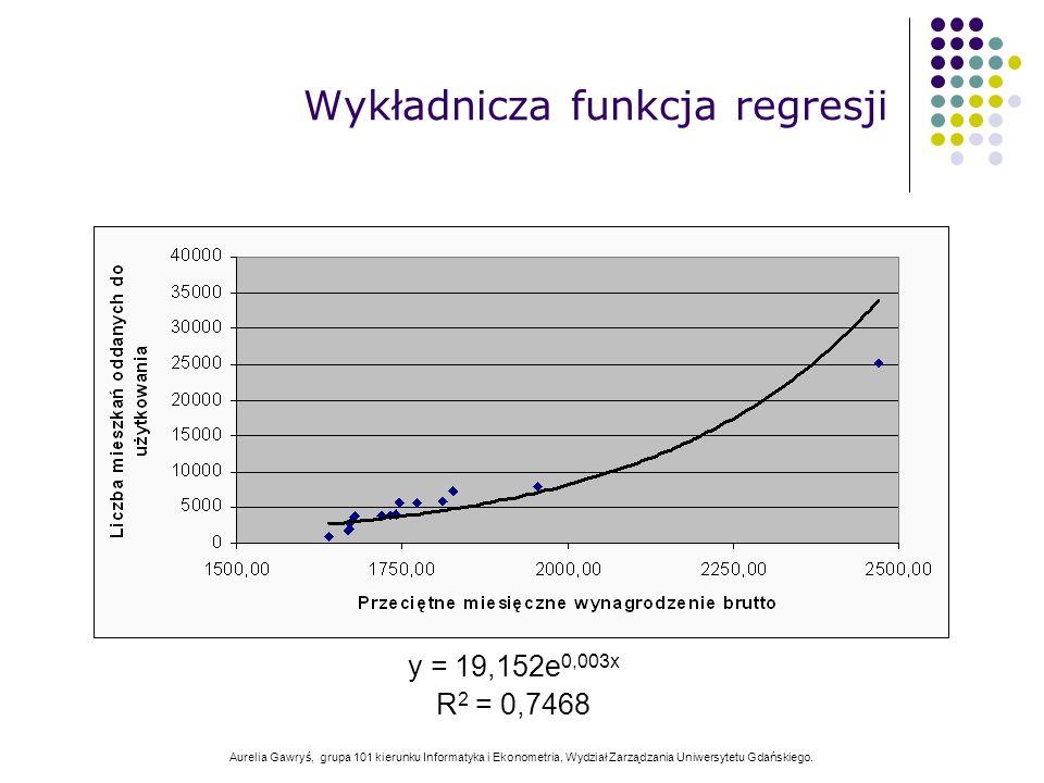 Aurelia Gawryś, grupa 101 kierunku Informatyka i Ekonometria, Wydział Zarządzania Uniwersytetu Gdańskiego. Wykładnicza funkcja regresji y = 19,152e 0,