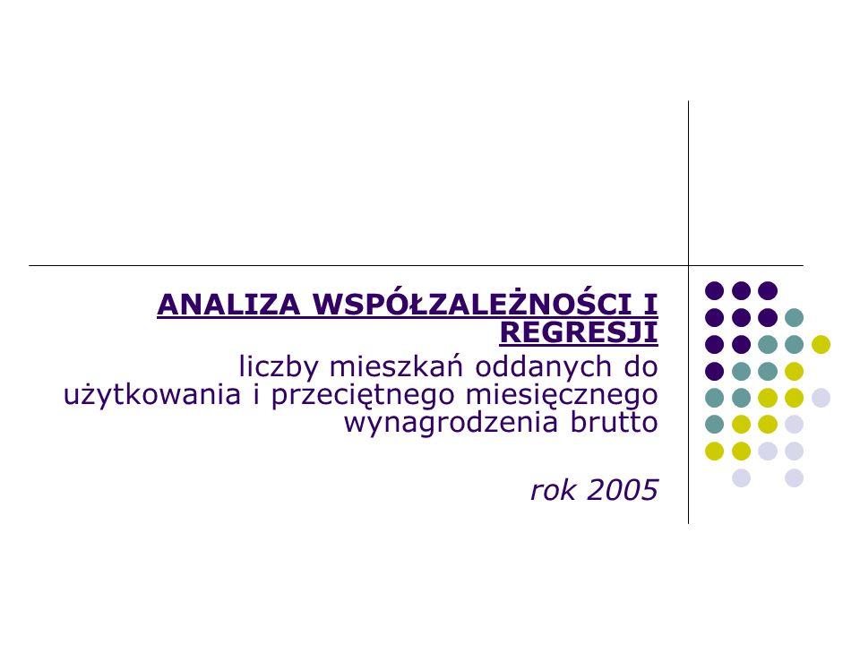 ANALIZA WSPÓŁZALEŻNOŚCI I REGRESJI liczby mieszkań oddanych do użytkowania i przeciętnego miesięcznego wynagrodzenia brutto rok 2005