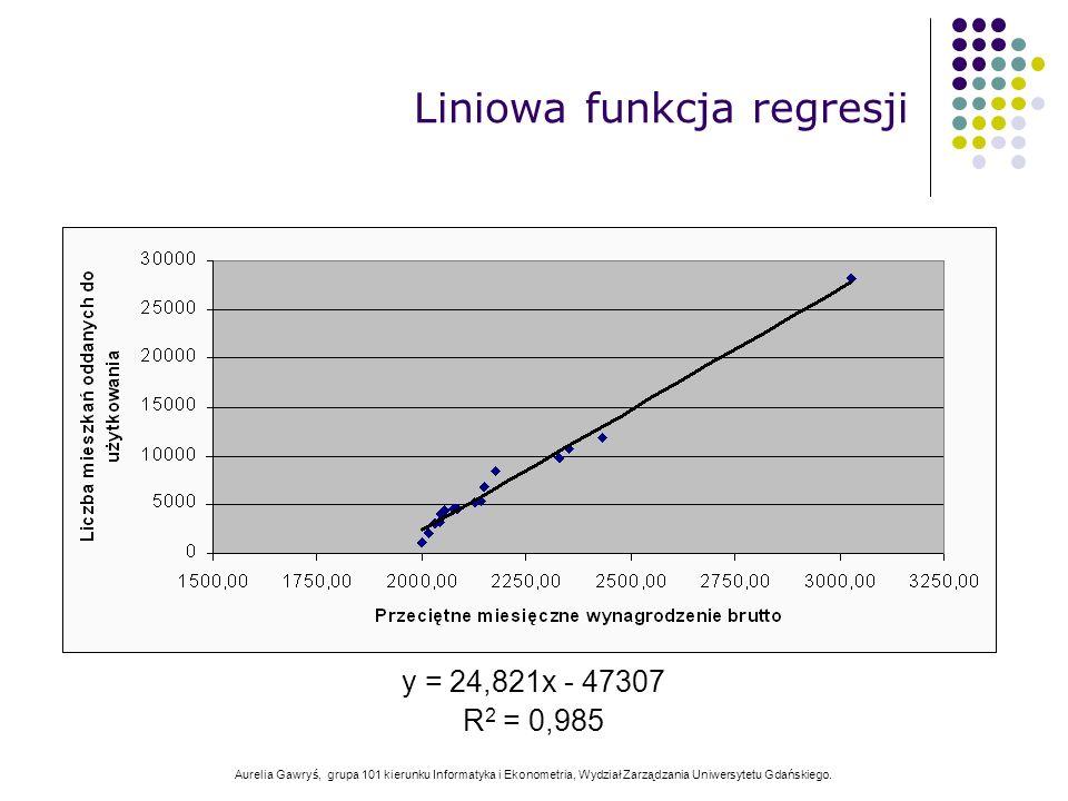 Aurelia Gawryś, grupa 101 kierunku Informatyka i Ekonometria, Wydział Zarządzania Uniwersytetu Gdańskiego. Liniowa funkcja regresji y = 24,821x - 4730