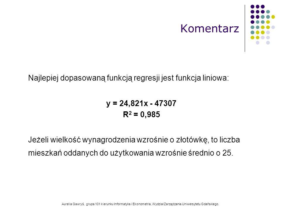 Aurelia Gawryś, grupa 101 kierunku Informatyka i Ekonometria, Wydział Zarządzania Uniwersytetu Gdańskiego. Najlepiej dopasowaną funkcją regresji jest