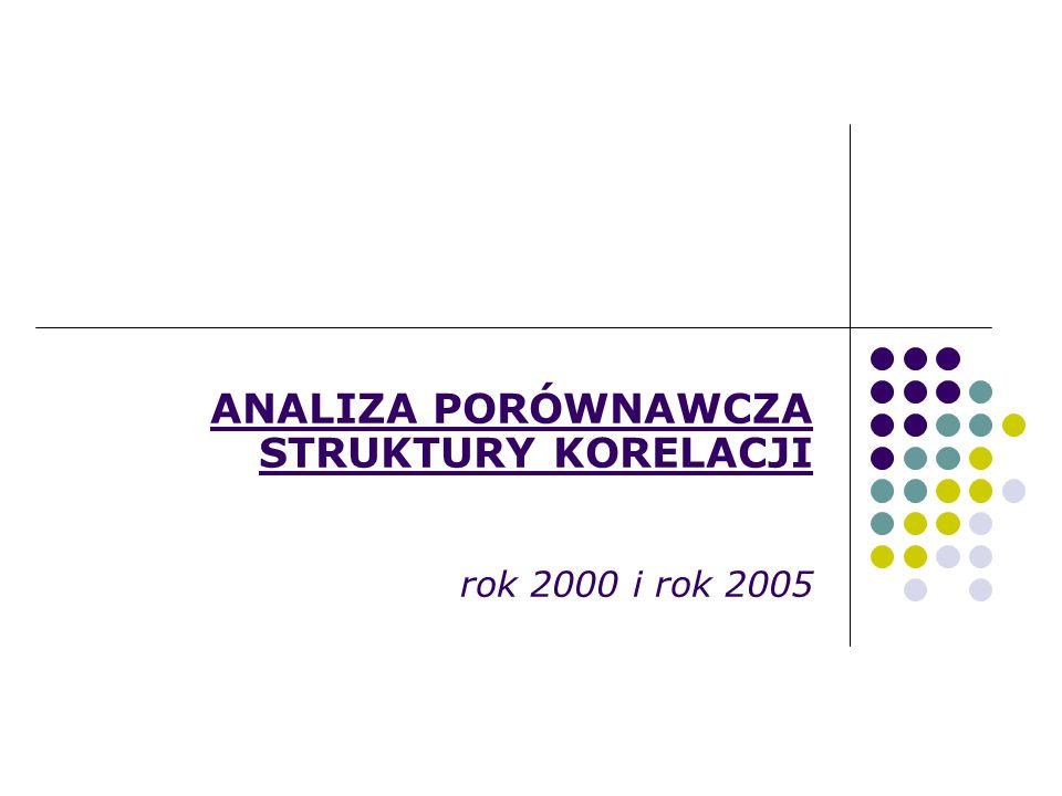 ANALIZA PORÓWNAWCZA STRUKTURY KORELACJI rok 2000 i rok 2005