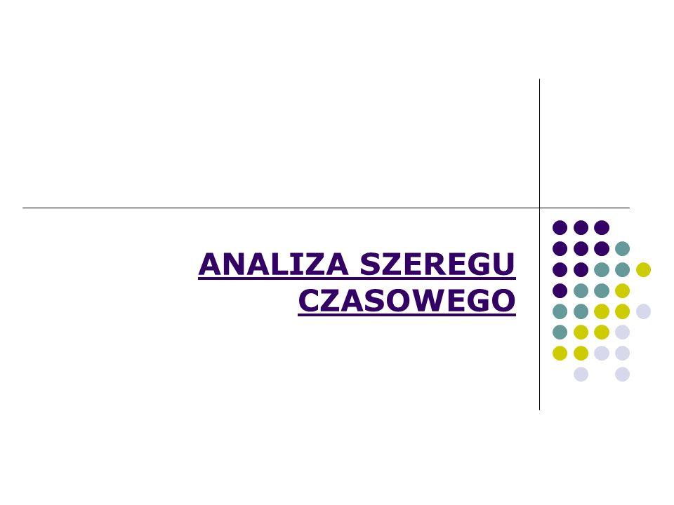 ANALIZA SZEREGU CZASOWEGO