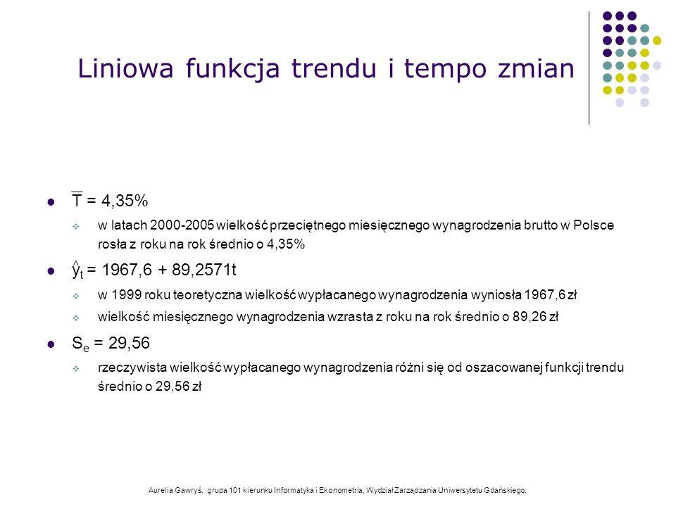 Aurelia Gawryś, grupa 101 kierunku Informatyka i Ekonometria, Wydział Zarządzania Uniwersytetu Gdańskiego. T = 4,35% w latach 2000-2005 wielkość przec