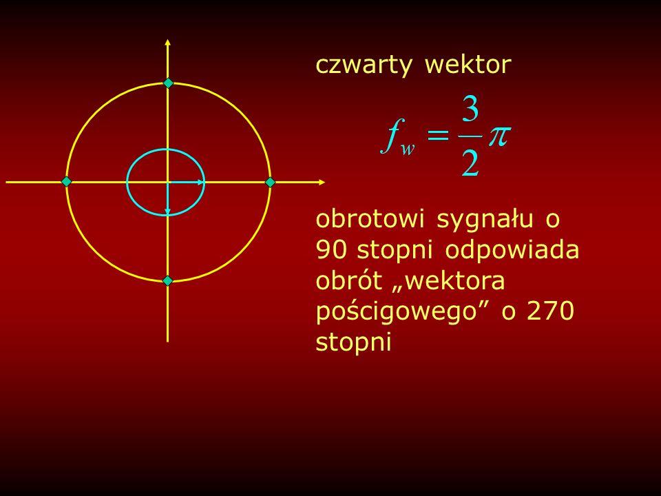 czwarty wektor obrotowi sygnału o 90 stopni odpowiada obrót wektora pościgowego o 270 stopni