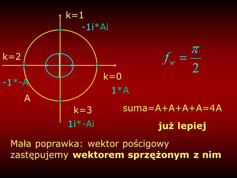 suma=A+A+A+A=4A k=0 1*A A k=1 -1i*Ai k=2 -1*-A 1i*-Ai k=3 już lepiej Mała poprawka: wektor pościgowy zastępujemy wektorem sprzężonym z nim