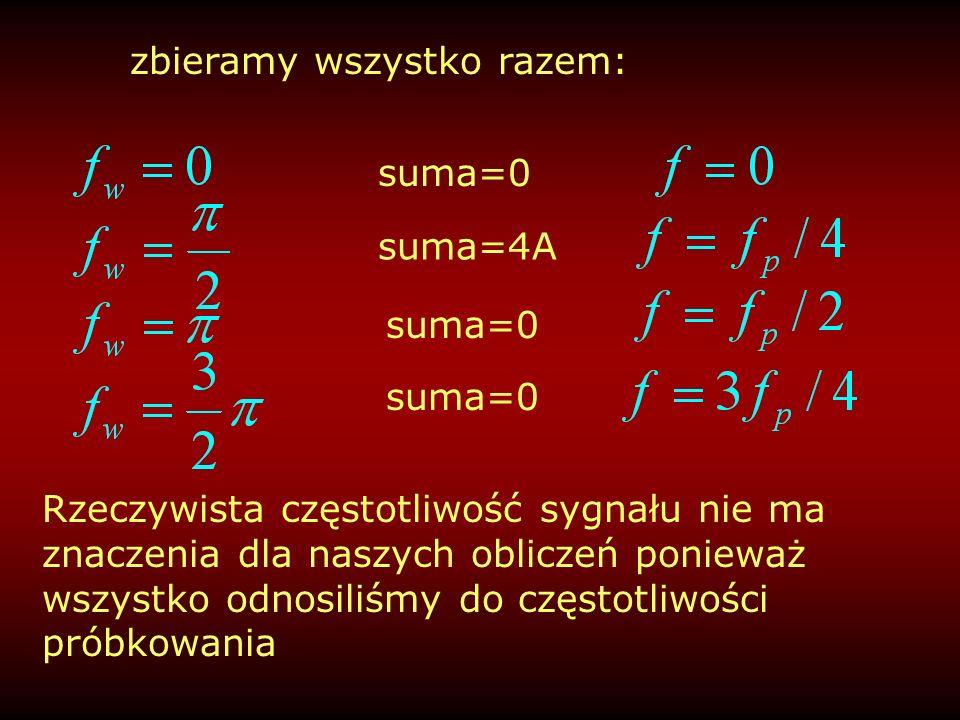 zbieramy wszystko razem: suma=0 suma=4A suma=0 Rzeczywista częstotliwość sygnału nie ma znaczenia dla naszych obliczeń ponieważ wszystko odnosiliśmy d