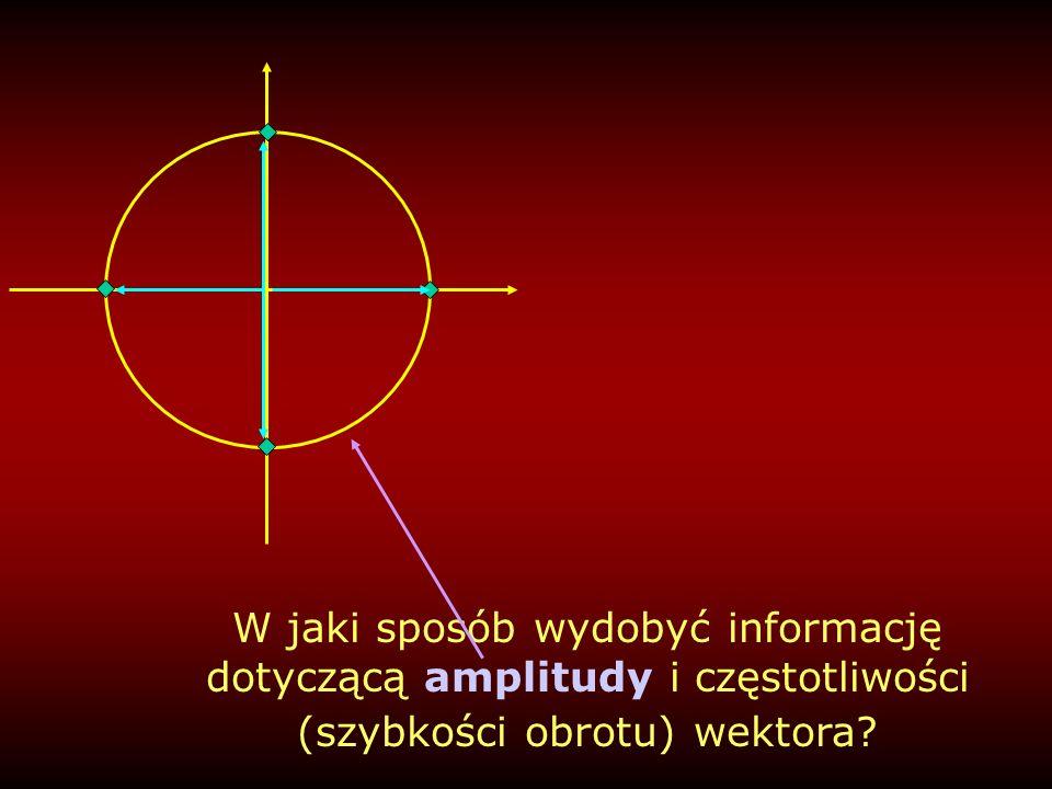 Posiłkujemy się wektorami pościgowymi o amplitudzie 1 i różnych szybkościach wirowania i po cichu liczymy że wektor mierzony (nasz sygnał) zsynchronizuje się z którymś z nich.