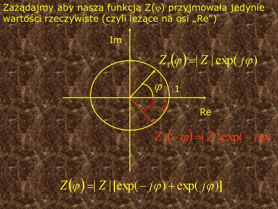 1 Zażądajmy aby nasza funkcja Z() przyjmowała jedynie wartości rzeczywiste (czyli leżące na osi Re) Re