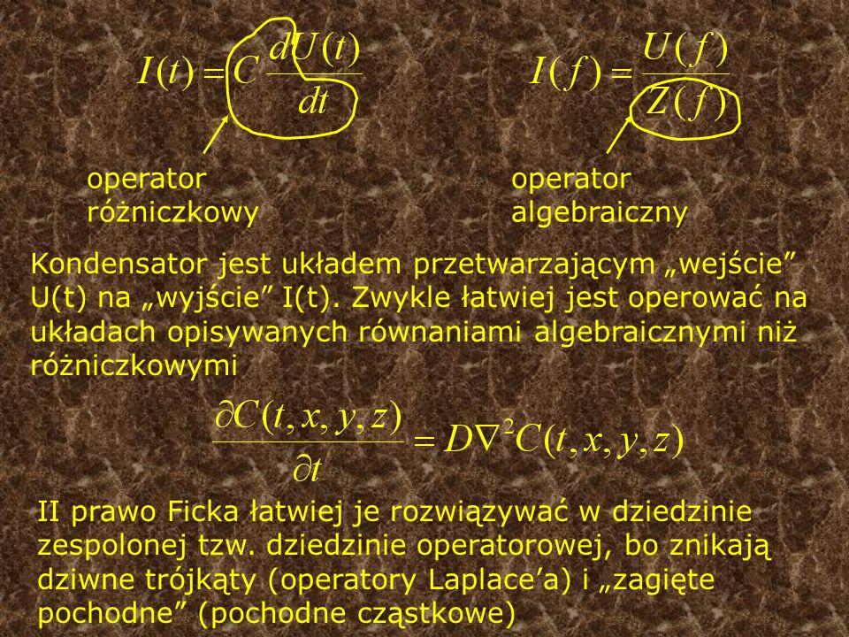 operator różniczkowy operator algebraiczny Kondensator jest układem przetwarzającym wejście U(t) na wyjście I(t). Zwykle łatwiej jest operować na ukła