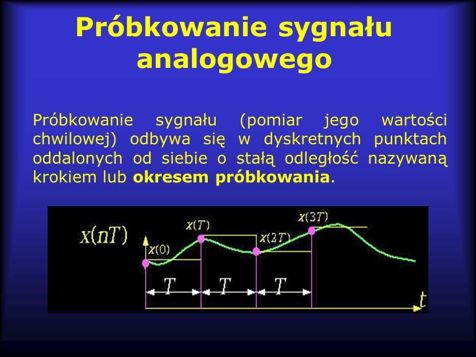 Próbkowanie sygnału analogowego Próbkowanie sygnału (pomiar jego wartości chwilowej) odbywa się w dyskretnych punktach oddalonych od siebie o stałą od