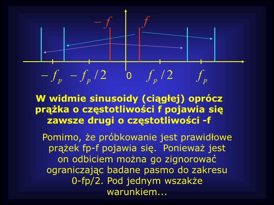 0 W widmie sinusoidy (ciągłej) oprócz prążka o częstotliwości f pojawia się zawsze drugi o częstotliwości -f Pomimo, że próbkowanie jest prawidłowe pr