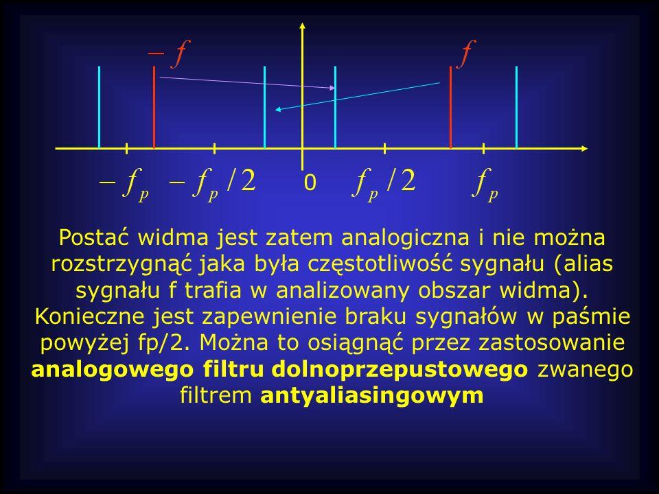 0 Postać widma jest zatem analogiczna i nie można rozstrzygnąć jaka była częstotliwość sygnału (alias sygnału f trafia w analizowany obszar widma). Ko