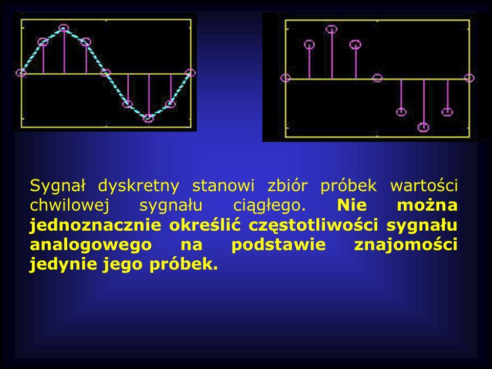 Sygnał dyskretny stanowi zbiór próbek wartości chwilowej sygnału ciągłego. Nie można jednoznacznie określić częstotliwości sygnału analogowego na pods