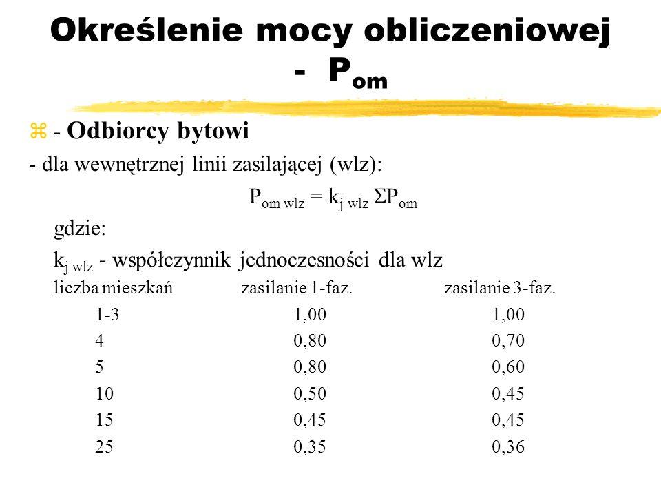 Określenie mocy obliczeniowej - P om - Odbiorcy bytowi - dla wewnętrznej linii zasilającej (wlz): P om wlz = k j wlz P om gdzie: k j wlz - współczynni