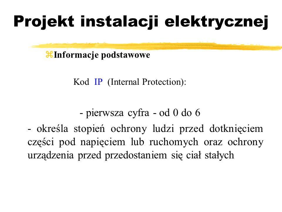 Projekt instalacji elektrycznej Informacje podstawowe Kod IP (Internal Protection): - pierwsza cyfra - od 0 do 6 - określa stopień ochrony ludzi przed