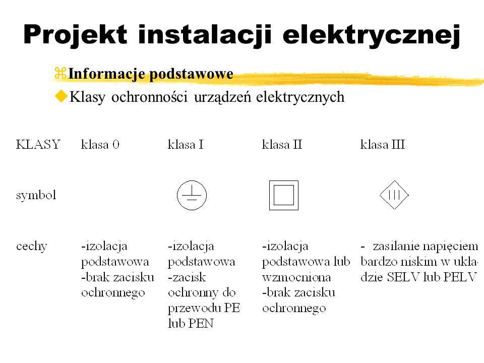 Projekt instalacji elektrycznej Informacje podstawowe Klasy ochronności urządzeń elektrycznych