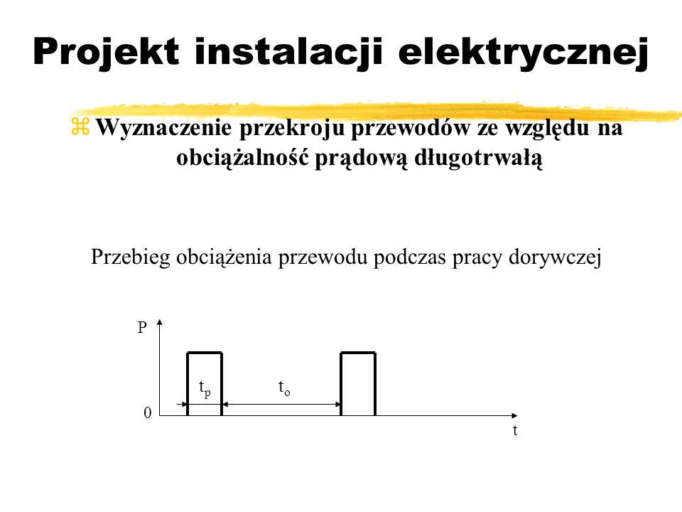 Projekt instalacji elektrycznej Wyznaczenie przekroju przewodów ze względu na obciążalność prądową długotrwałą Przebieg obciążenia przewodu podczas pr
