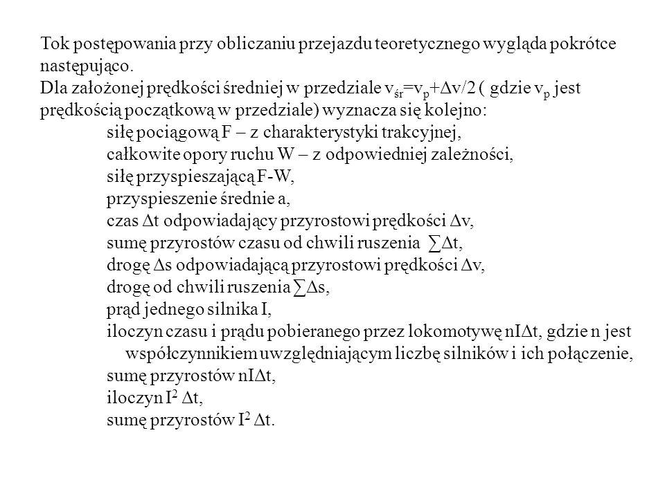Tok postępowania przy obliczaniu przejazdu teoretycznego wygląda pokrótce następująco. Dla założonej prędkości średniej w przedziale v śr =v p +Δv/2 (