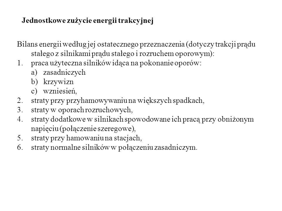 Jednostkowe zużycie energii trakcyjnej Bilans energii według jej ostatecznego przeznaczenia (dotyczy trakcji prądu stałego z silnikami prądu stałego i