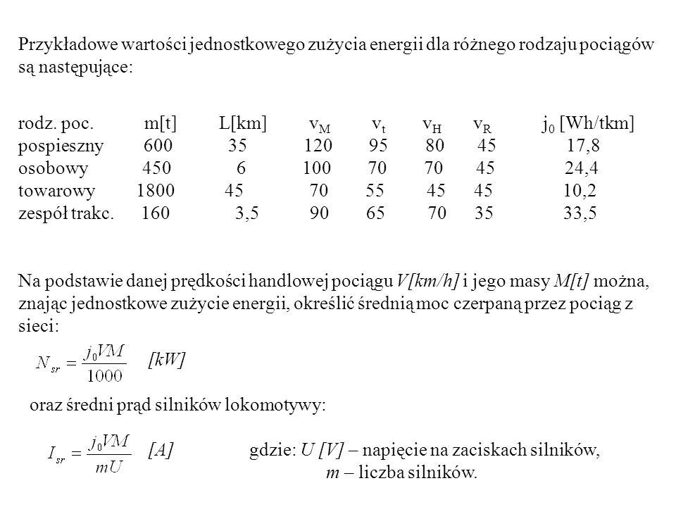 Przykładowe wartości jednostkowego zużycia energii dla różnego rodzaju pociągów są następujące: rodz. poc. m[t] L[km] v M v t v H v R j 0 [Wh/tkm] pos