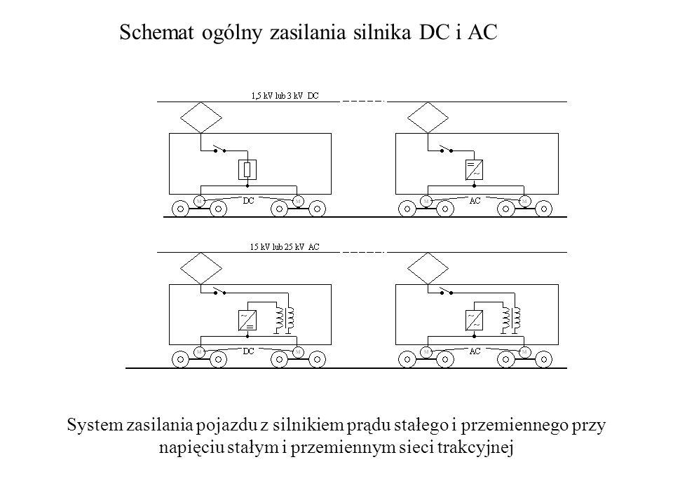 Schemat ogólny zasilania silnika DC i AC System zasilania pojazdu z silnikiem prądu stałego i przemiennego przy napięciu stałym i przemiennym sieci tr