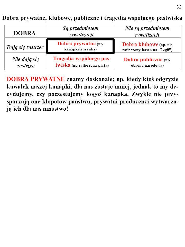 31 Dobra prywatne, klubowe, publiczne i tragedia wspólnego pastwiska DOBRA Są przedmiotem rywalizacji Nie są przedmiotem rywalizacji Dają się zastrzec
