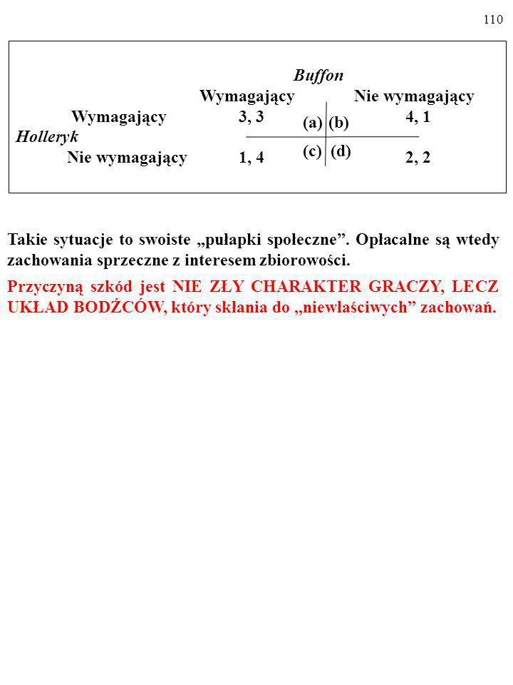 109 Buffon Wymagający Nie wymagający Wymagający 3, 3 4, 1 Holleryk Nie wymagający 1, 4 2, 2 (a)(b) (c) (d) Takie sytuacje to swoiste pułapki społeczne.