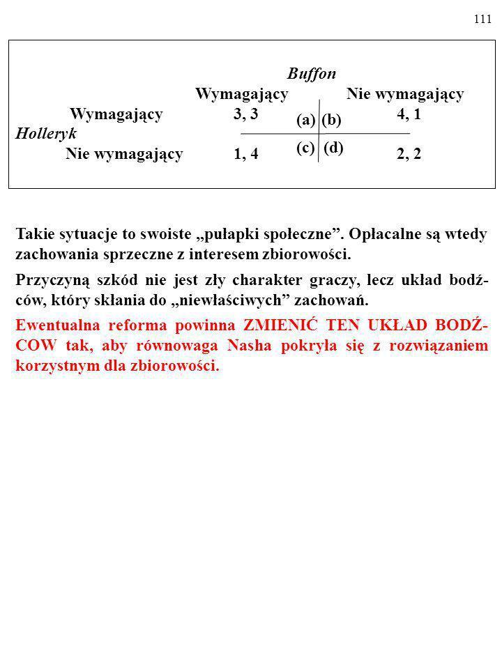 110 Buffon Wymagający Nie wymagający Wymagający 3, 3 4, 1 Holleryk Nie wymagający 1, 4 2, 2 (a)(b) (c) (d) Takie sytuacje to swoiste pułapki społeczne.