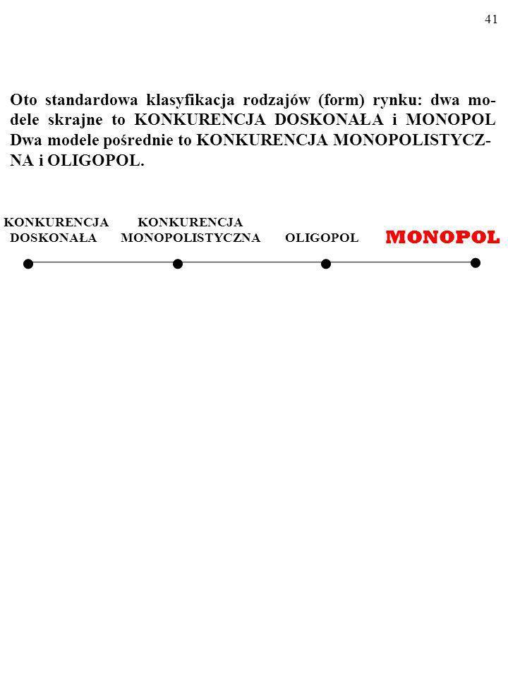 40 MONOPOL