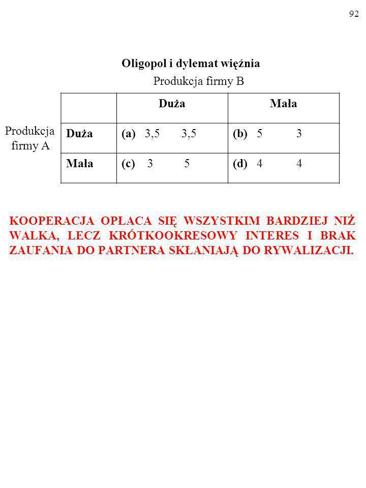 91 Oligopol i dylemat więźnia DużaMała Duża(a) 3,5 3,5(b) 5 3 Mała(c) 3 5(d) 4 4 Produkcja firmy B Produkcja firmy A