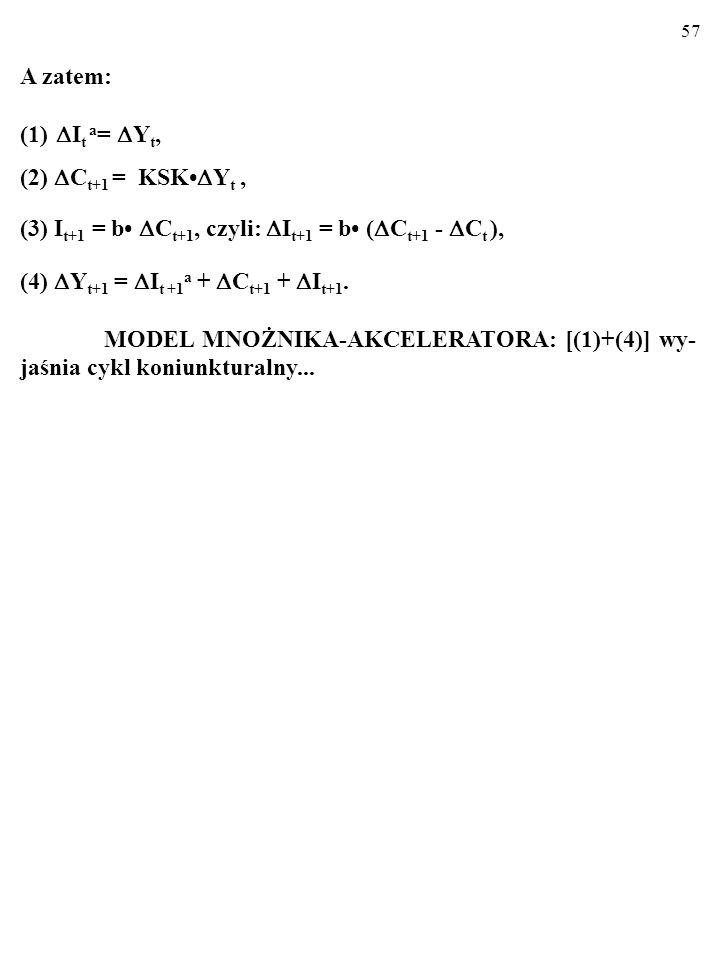 56 MODEL MNOŻNIKA-AKCELERATORA (1) I t a = Y t, gdzie I t a to autonomiczny wzrost inwestycji.