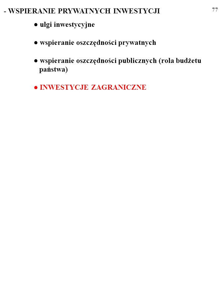 76 - WSPIERANIE PRYWATNYCH INWESTYCJI ulgi inwestycyjne wspieranie oszczędności prywatnych WSPIERANIE OSZCZĘDNOŚCI PUBLICZNYCH (ROLA BUDŻETU PAŃSTWA)