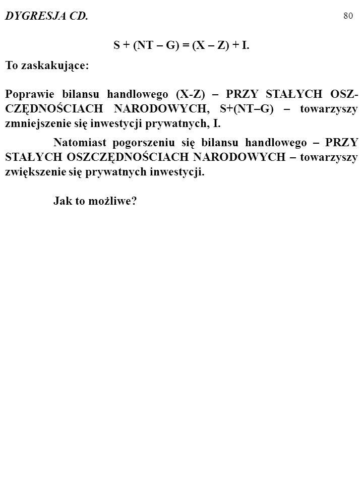 79 DYGRESJA S + (NT – G) = (X – Z) + I.