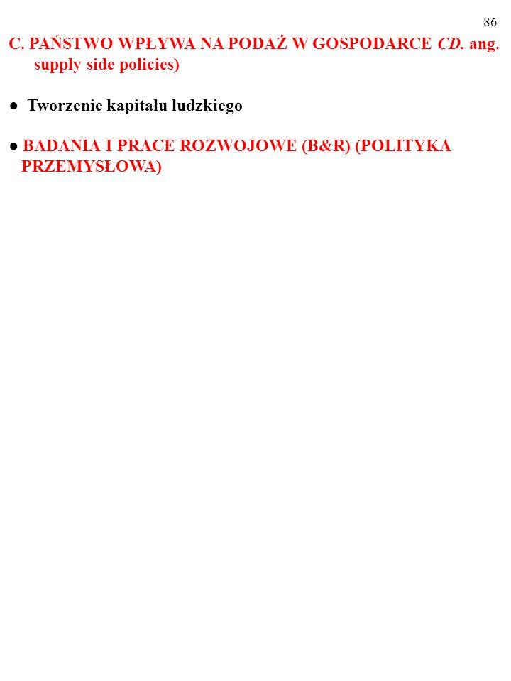 85 C. PAŃSTWO WPŁYWA NA PODAŻ W GOSPODARCE CD. ang.