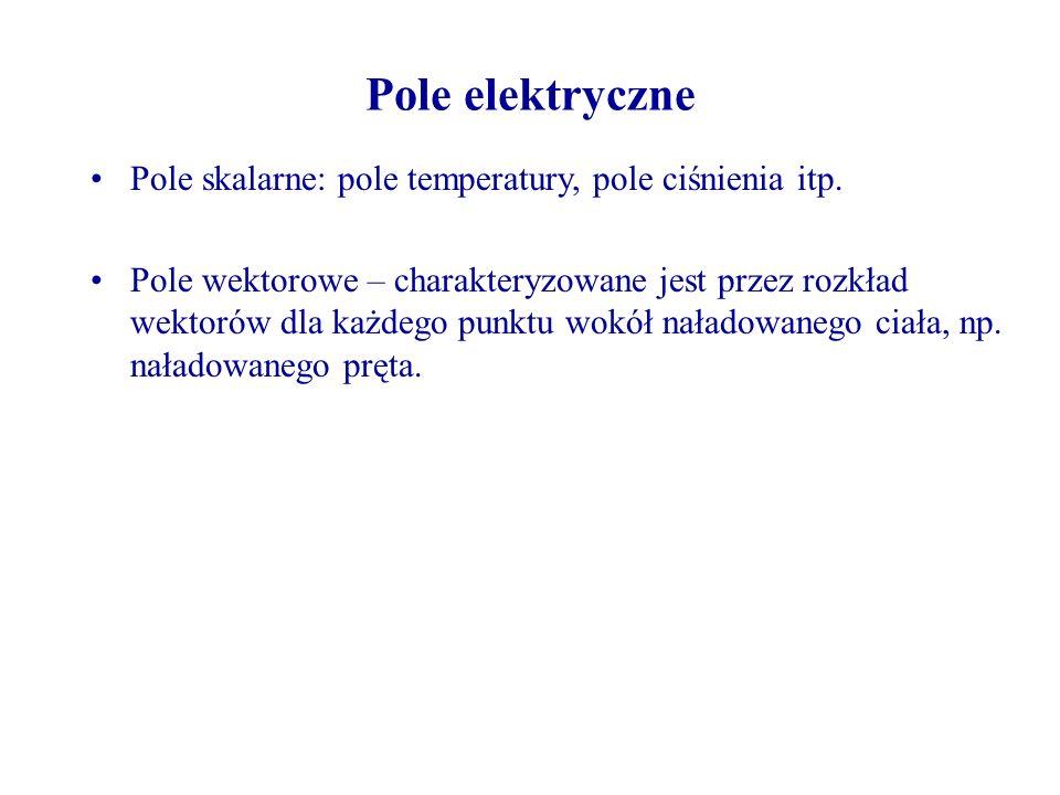 Pole elektryczne Pole skalarne: pole temperatury, pole ciśnienia itp.