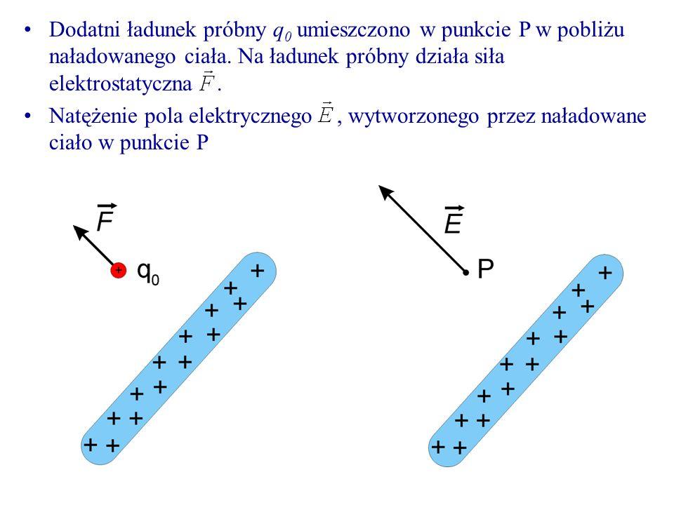Dodatni ładunek próbny q 0 umieszczono w punkcie P w pobliżu naładowanego ciała.