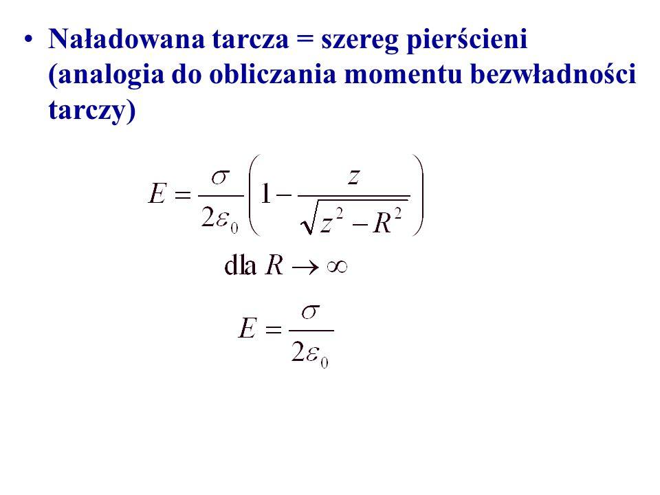 Naładowana tarcza = szereg pierścieni (analogia do obliczania momentu bezwładności tarczy)