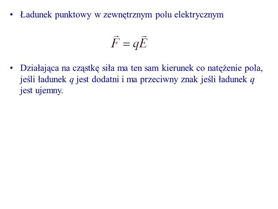 Ładunek punktowy w zewnętrznym polu elektrycznym Działająca na cząstkę siła ma ten sam kierunek co natężenie pola, jeśli ładunek q jest dodatni i ma przeciwny znak jeśli ładunek q jest ujemny.
