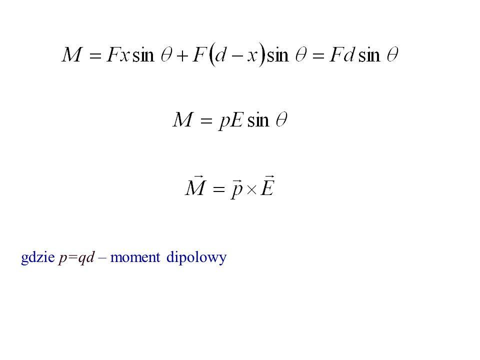 gdzie p=qd – moment dipolowy