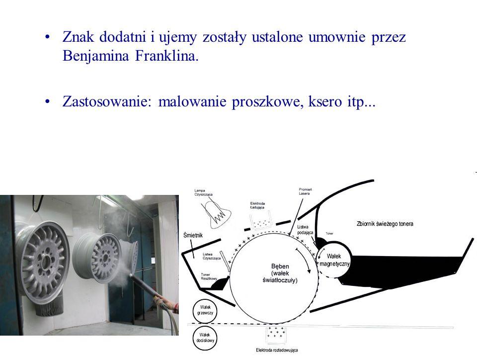 Znak dodatni i ujemy zostały ustalone umownie przez Benjamina Franklina.