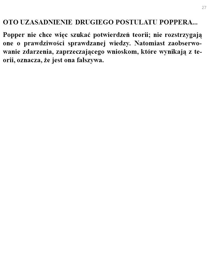 27 OTO UZASADNIENIE DRUGIEGO POSTULATU POPPERA... Popper nie chce więc szukać potwierdzeń teorii; nie rozstrzygają one o prawdziwości sprawdzanej wied